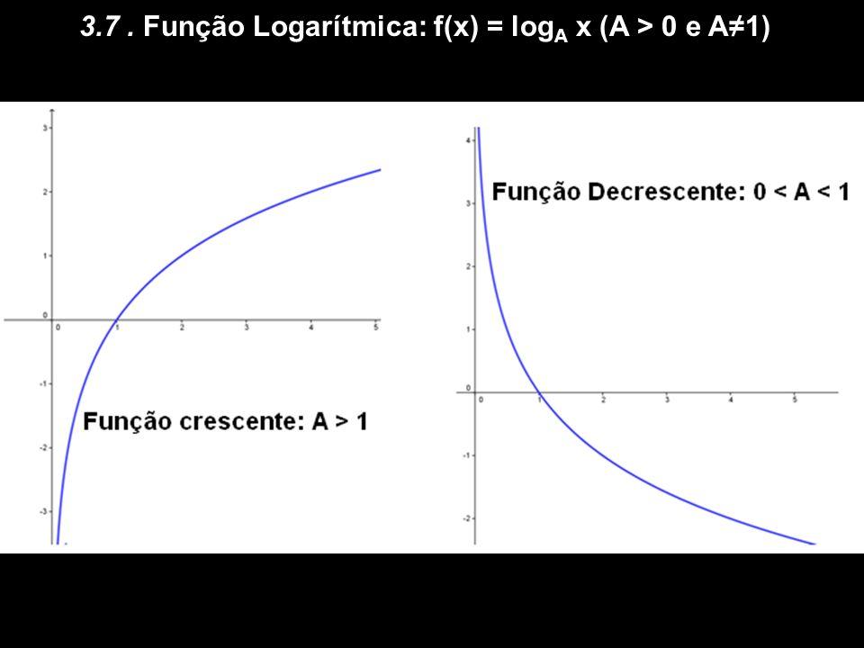 3.7 . Função Logarítmica: f(x) = logA x (A > 0 e A≠1)
