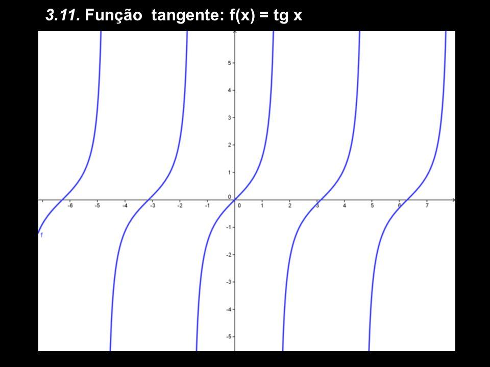 3.11. Função tangente: f(x) = tg x
