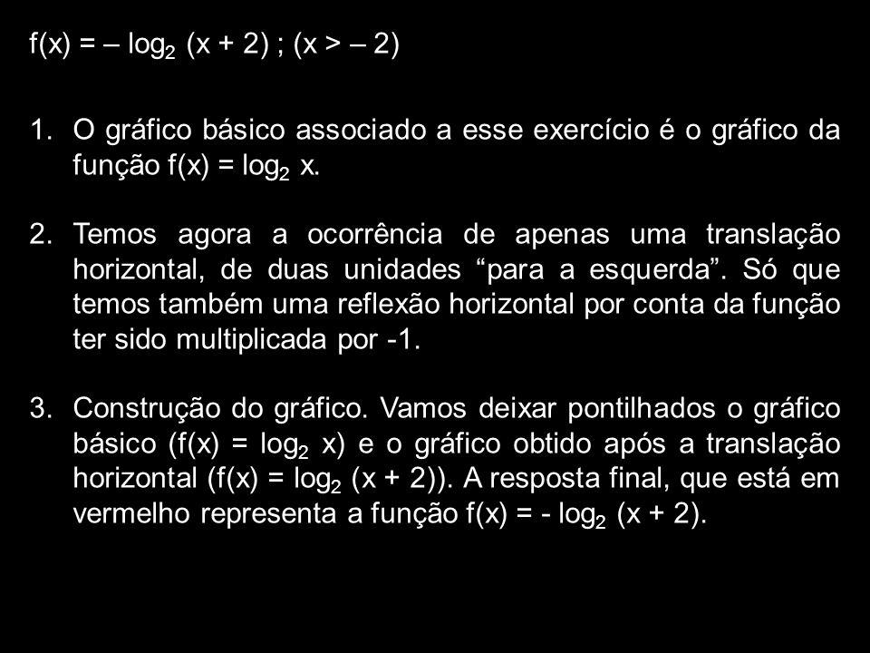 f(x) = – log2 (x + 2) ; (x > – 2)
