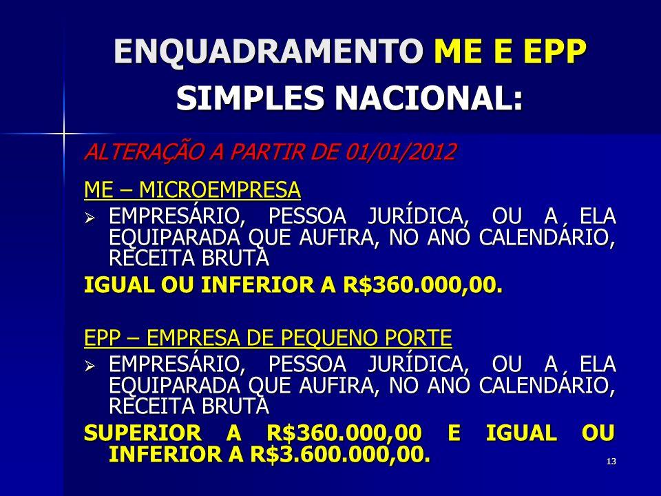 ENQUADRAMENTO ME E EPP SIMPLES NACIONAL: