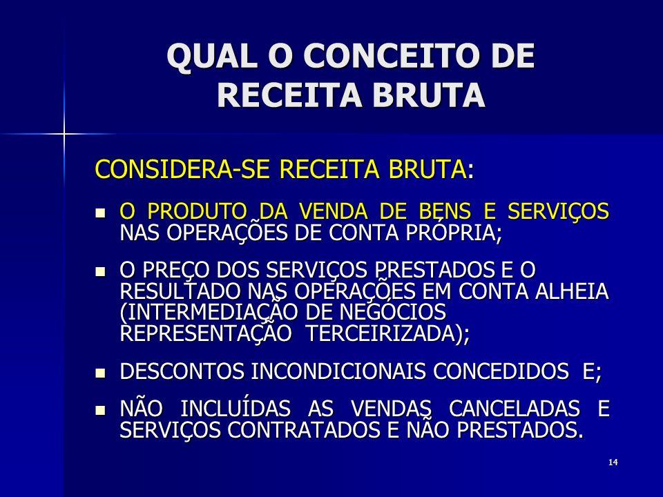 QUAL O CONCEITO DE RECEITA BRUTA