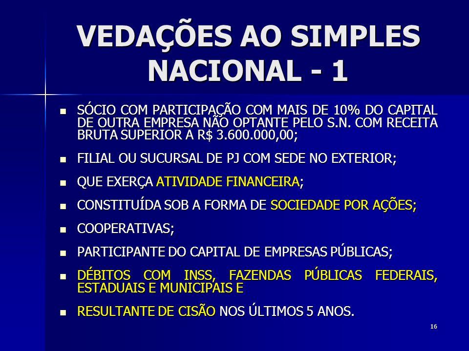 VEDAÇÕES AO SIMPLES NACIONAL - 1