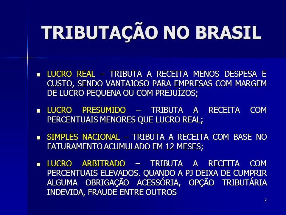 TRIBUTAÇÃO NO BRASIL