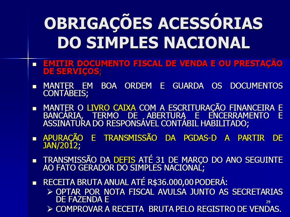 OBRIGAÇÕES ACESSÓRIAS DO SIMPLES NACIONAL