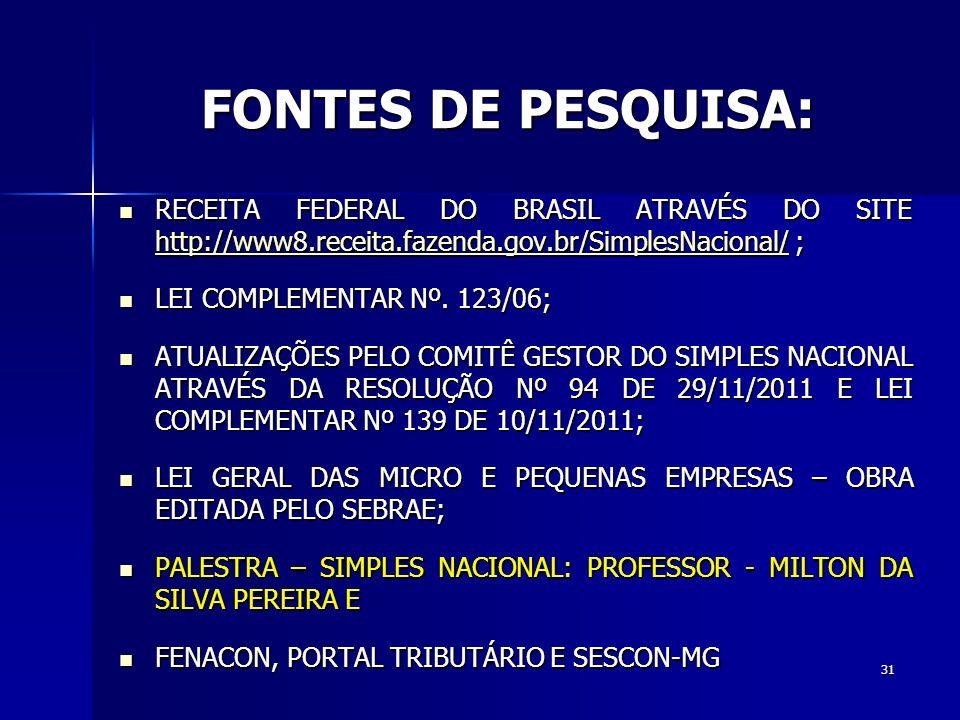 FONTES DE PESQUISA: RECEITA FEDERAL DO BRASIL ATRAVÉS DO SITE http://www8.receita.fazenda.gov.br/SimplesNacional/ ;