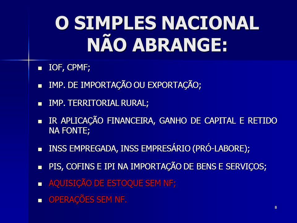 O SIMPLES NACIONAL NÃO ABRANGE: