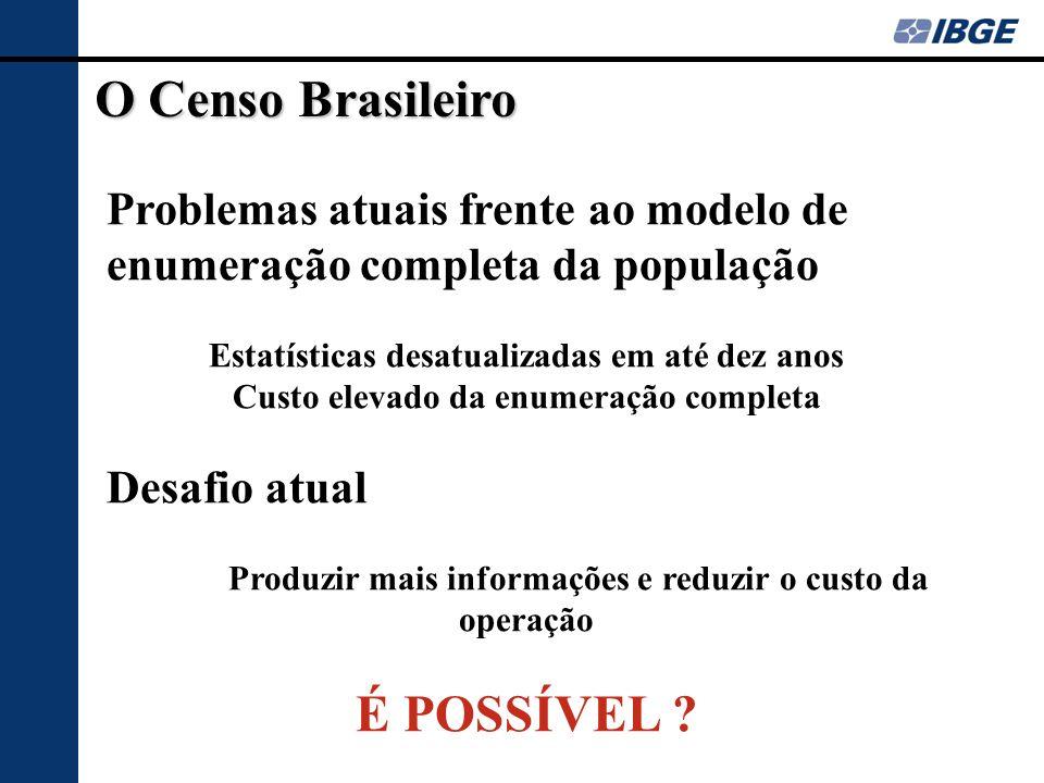 O Censo Brasileiro É POSSÍVEL
