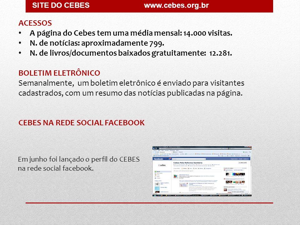 A página do Cebes tem uma média mensal: 14.000 visitas.