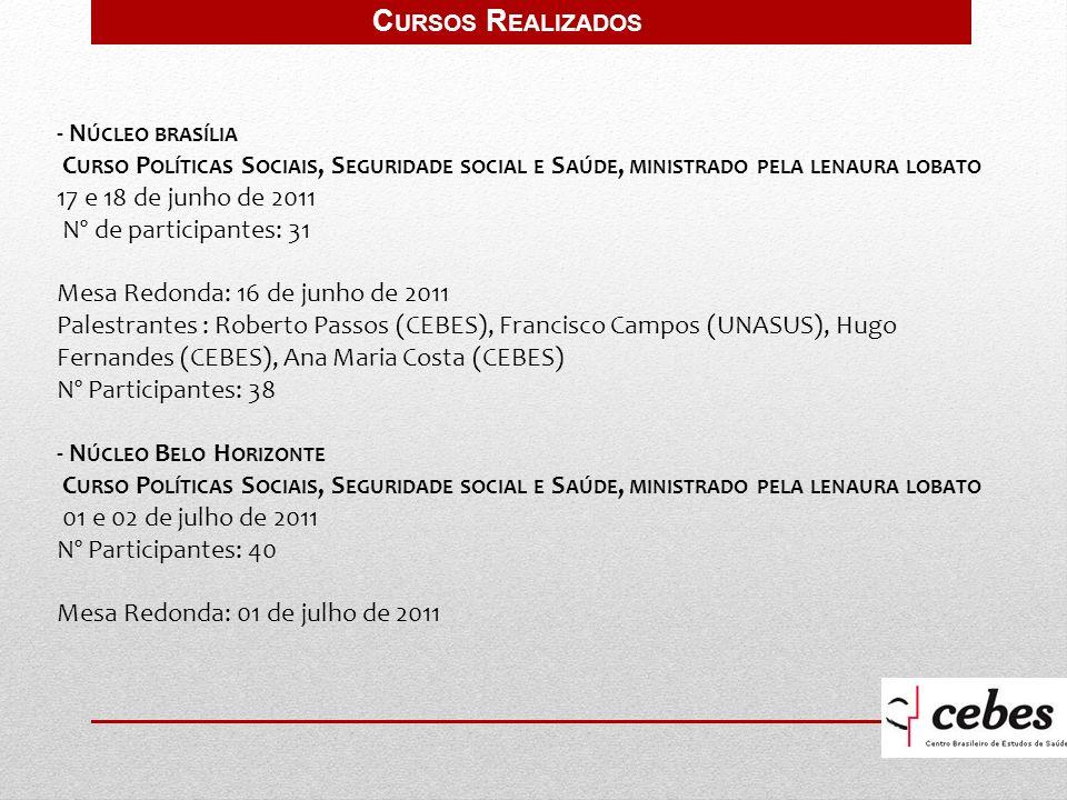 Cursos Realizados Núcleo brasília