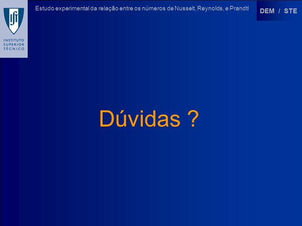 Estudo experimental da relação entre os números de Nusselt, Reynolds, e Prandtl