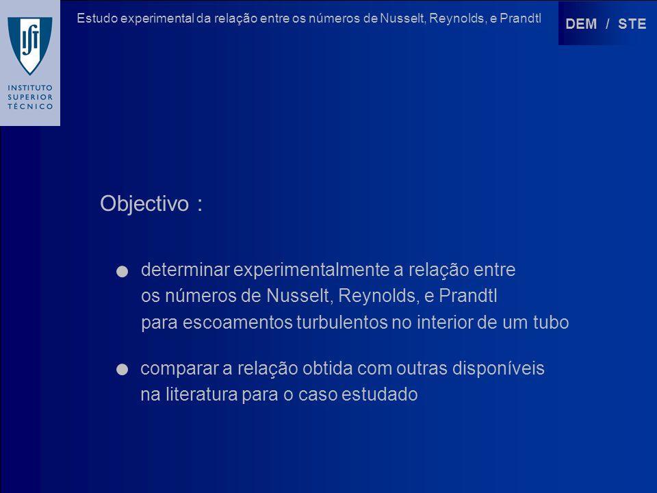 Objectivo : determinar experimentalmente a relação entre