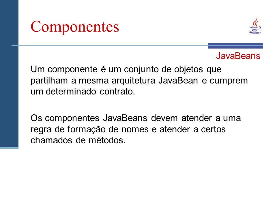 Componentes JavaBeans