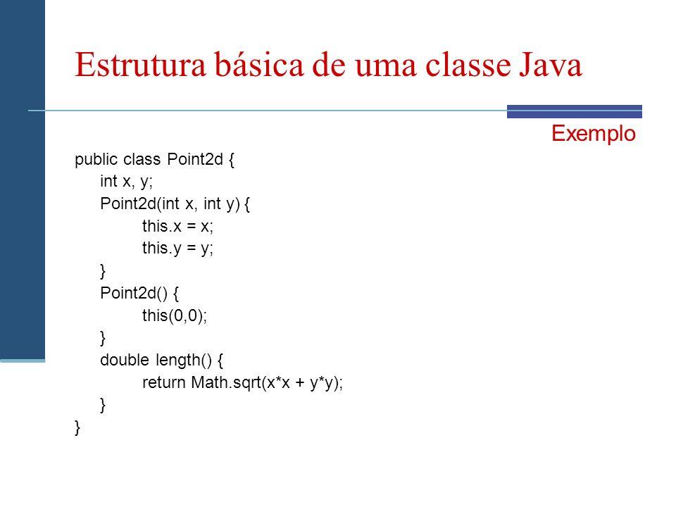 Estrutura básica de uma classe Java