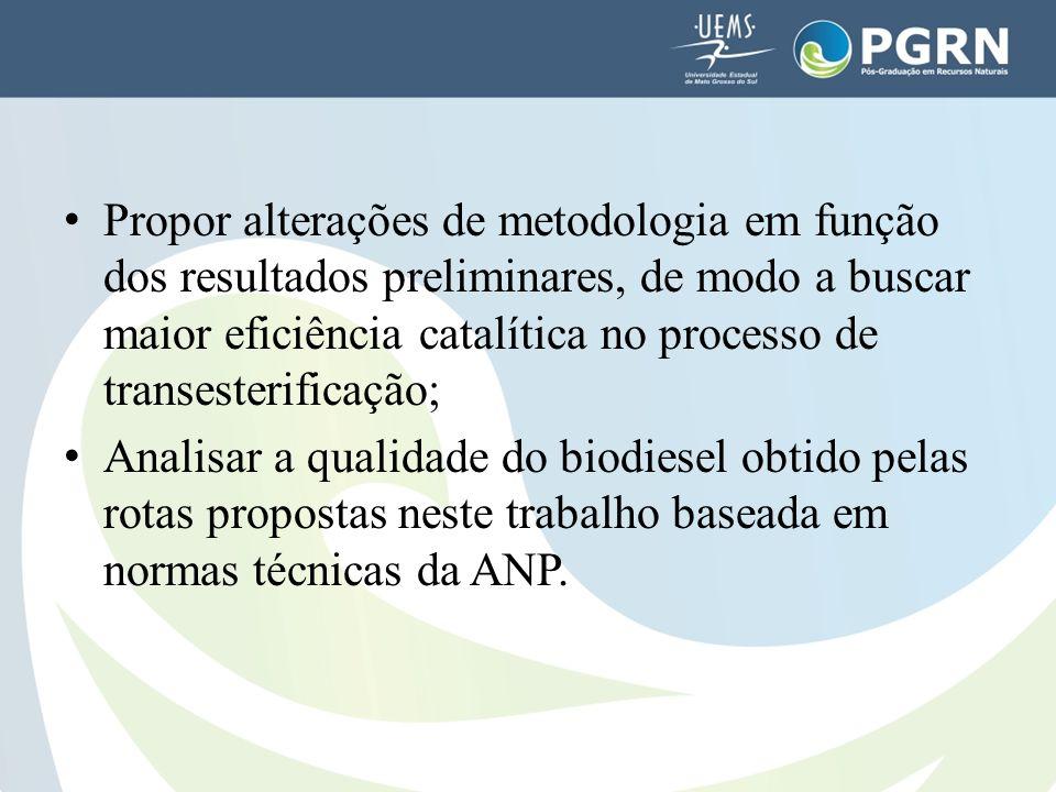 Propor alterações de metodologia em função dos resultados preliminares, de modo a buscar maior eficiência catalítica no processo de transesterificação;