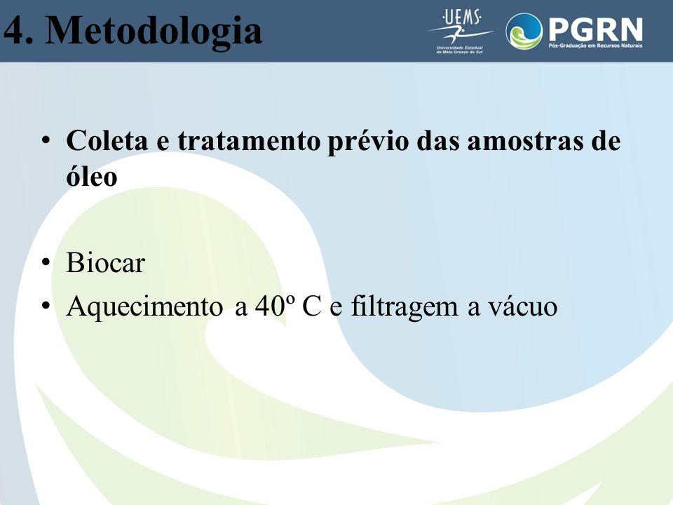 4. Metodologia Coleta e tratamento prévio das amostras de óleo Biocar