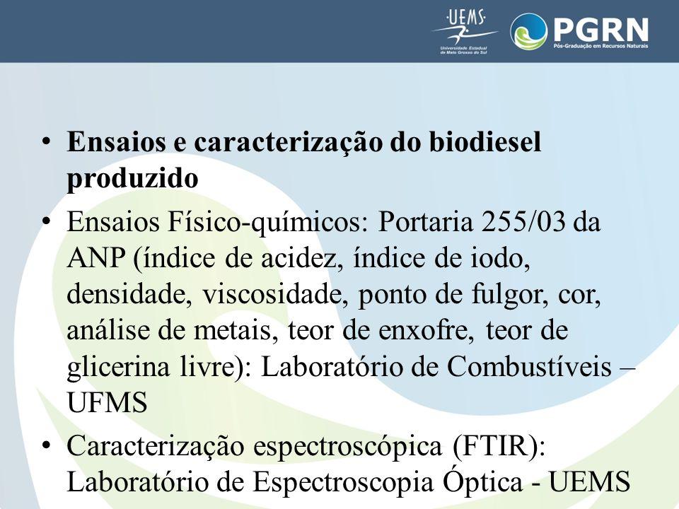 Ensaios e caracterização do biodiesel produzido