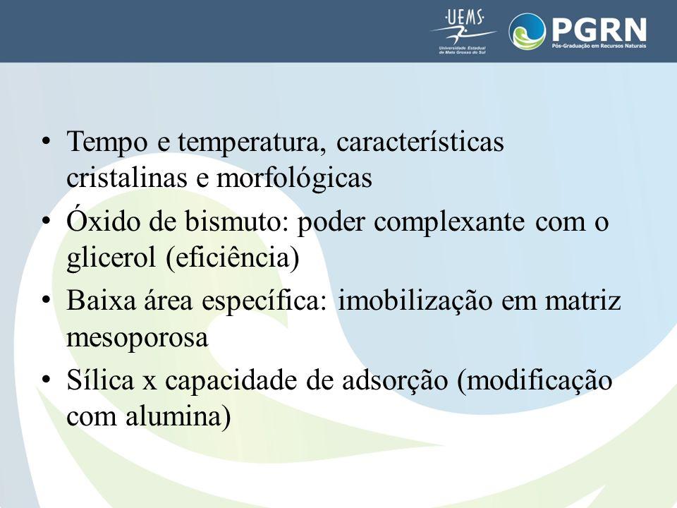 Tempo e temperatura, características cristalinas e morfológicas