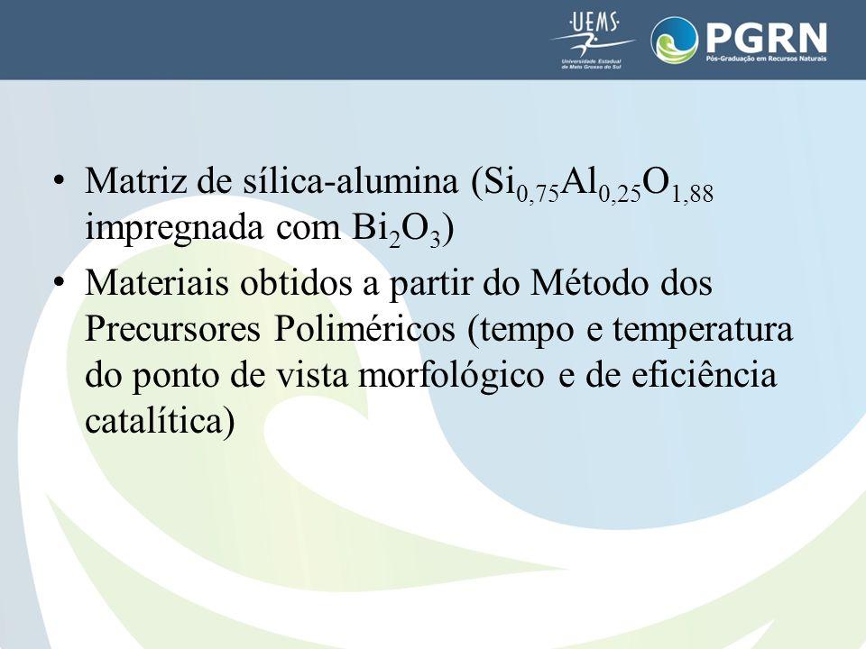 Matriz de sílica-alumina (Si0,75Al0,25O1,88 impregnada com Bi2O3)