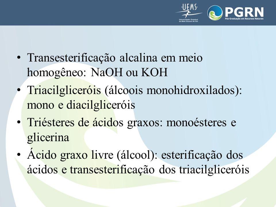 Transesterificação alcalina em meio homogêneo: NaOH ou KOH