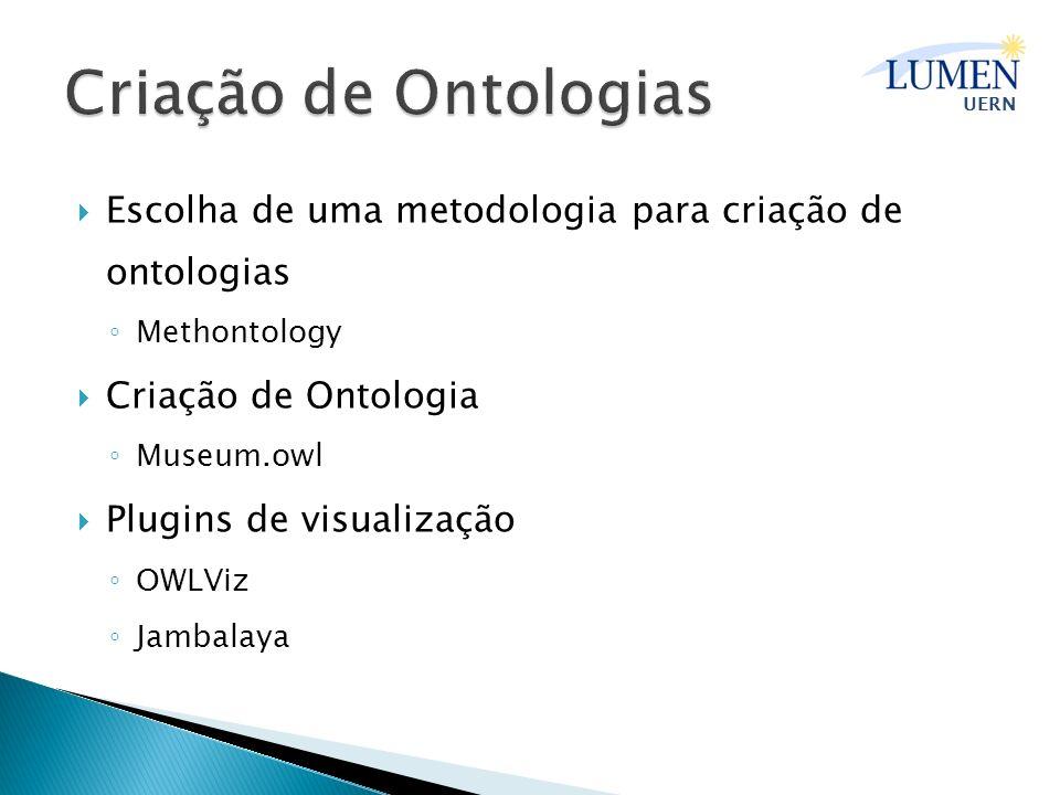 Criação de Ontologias Escolha de uma metodologia para criação de ontologias. Methontology. Criação de Ontologia.