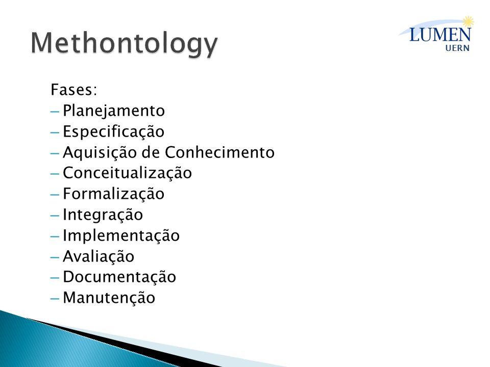 Methontology Fases: Planejamento Especificação