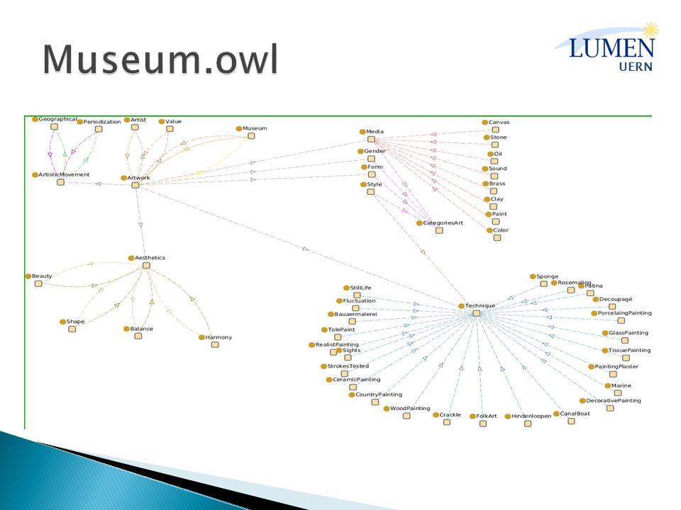Museum.owl