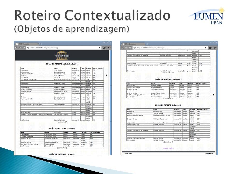 Roteiro Contextualizado (Objetos de aprendizagem)