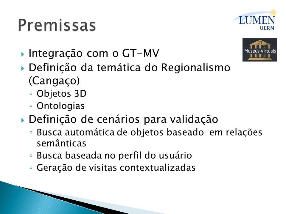 Premissas Integração com o GT-MV
