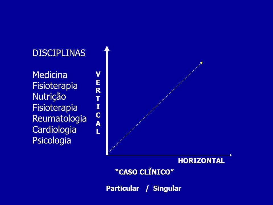 Fisioterapia Reumatologia Cardiologia Psicologia