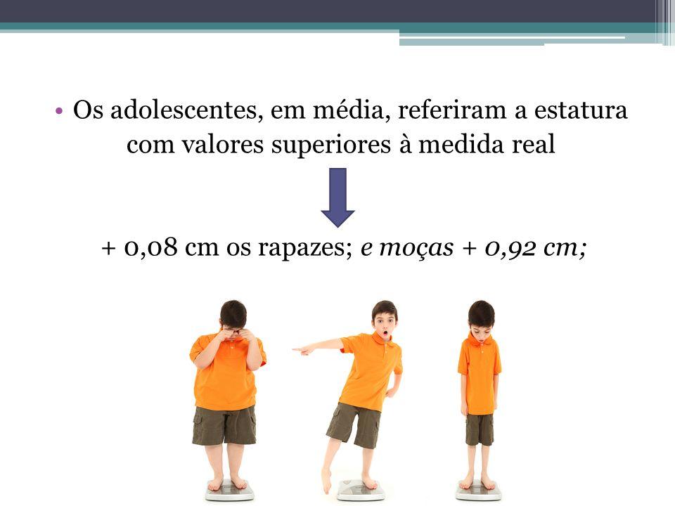 Os adolescentes, em média, referiram a estatura