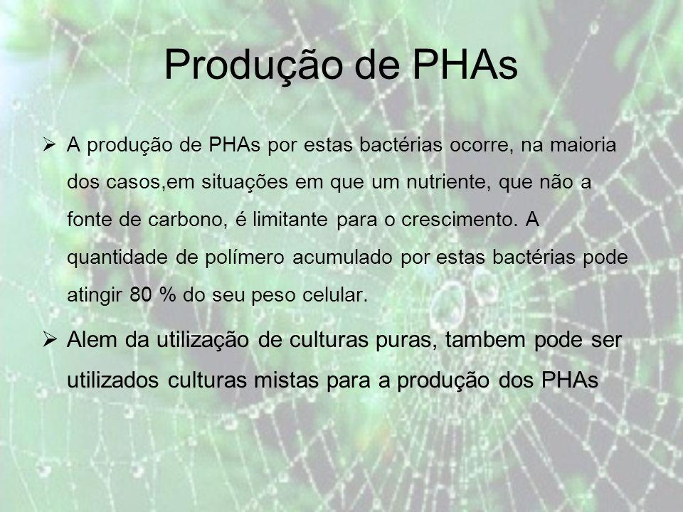 Produção de PHAs