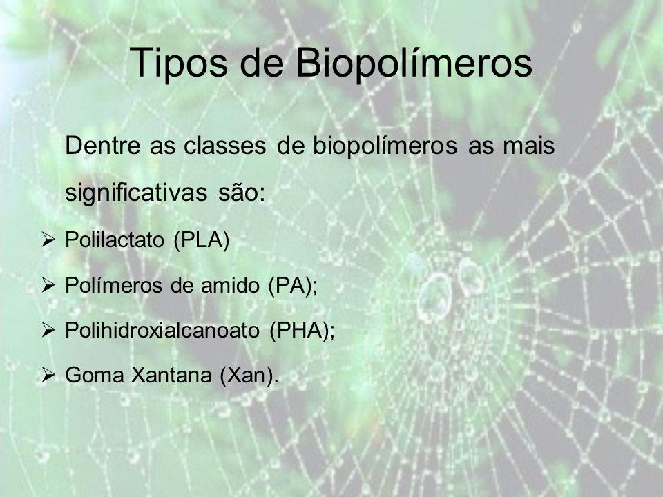 Tipos de Biopolímeros Dentre as classes de biopolímeros as mais significativas são: Polilactato (PLA)