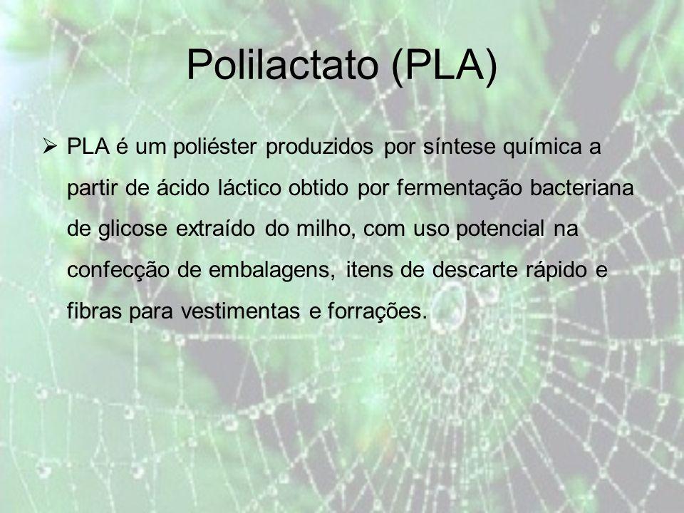 Polilactato (PLA)