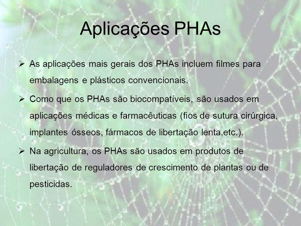 Aplicações PHAs As aplicações mais gerais dos PHAs incluem filmes para embalagens e plásticos convencionais.