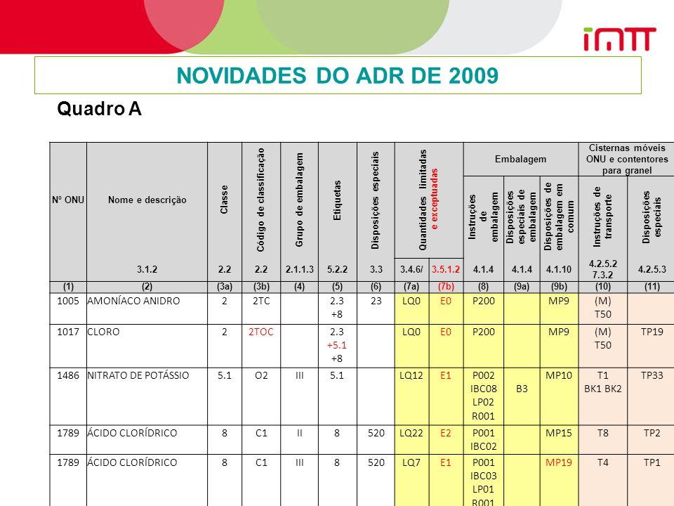 NOVIDADES DO ADR DE 2009 Quadro A 1005 AMONÍACO ANIDRO 2 2TC 2.3 +8 23