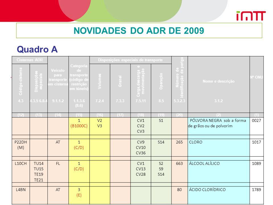 NOVIDADES DO ADR DE 2009 Quadro A . 17 1 (B1000C) V2 V3 CV1 CV2 CV3 S1
