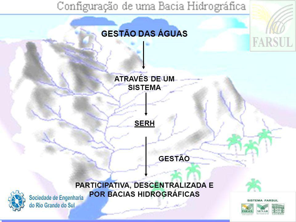 PARTICIPATIVA, DESCENTRALIZADA E POR BACIAS HIDROGRÁFICAS
