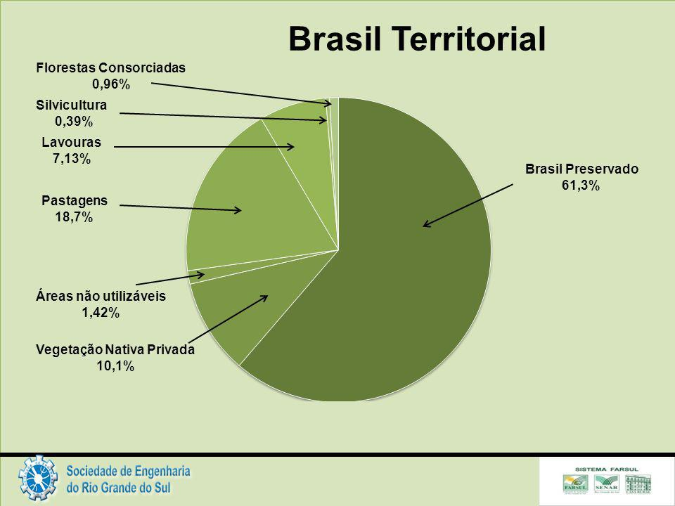 Brasil Territorial Florestas Consorciadas 0,96% Silvicultura 0,39%