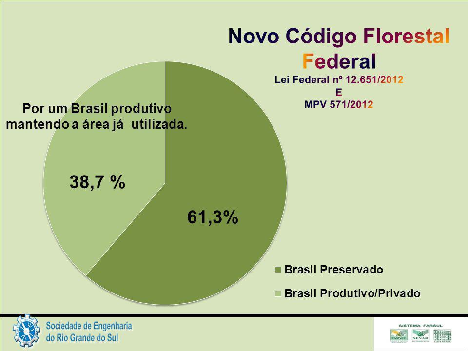 Por um Brasil produtivo mantendo a área já utilizada.