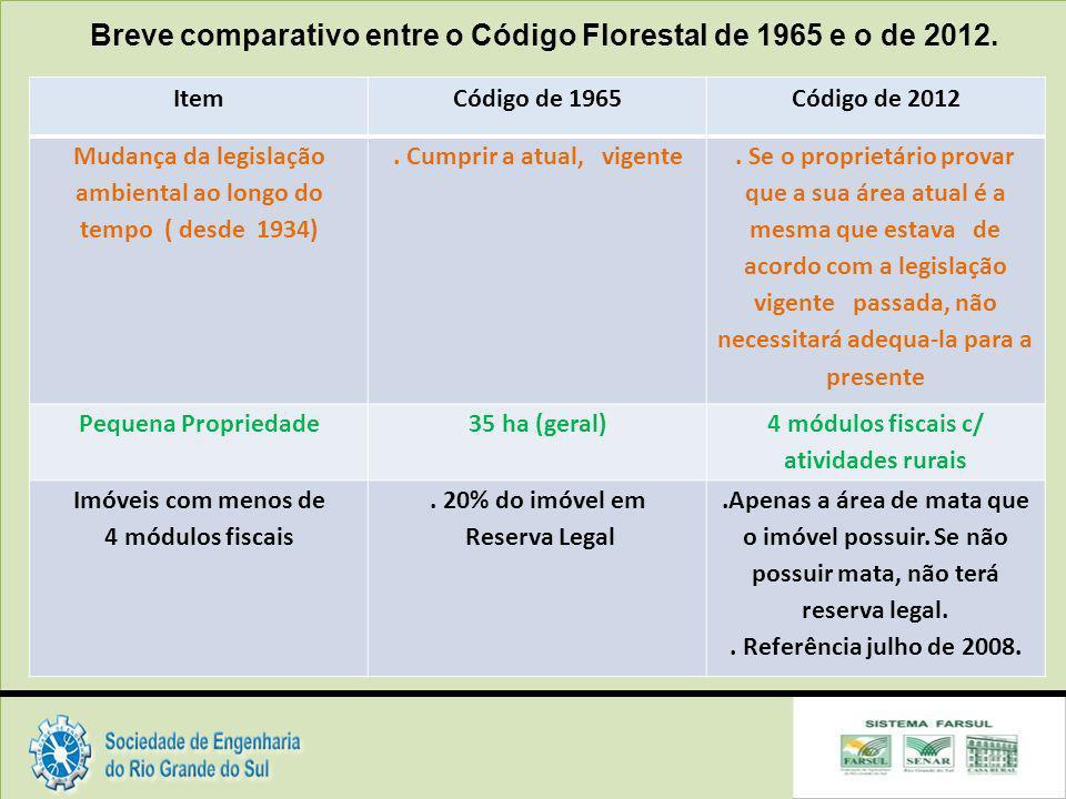 Breve comparativo entre o Código Florestal de 1965 e o de 2012.