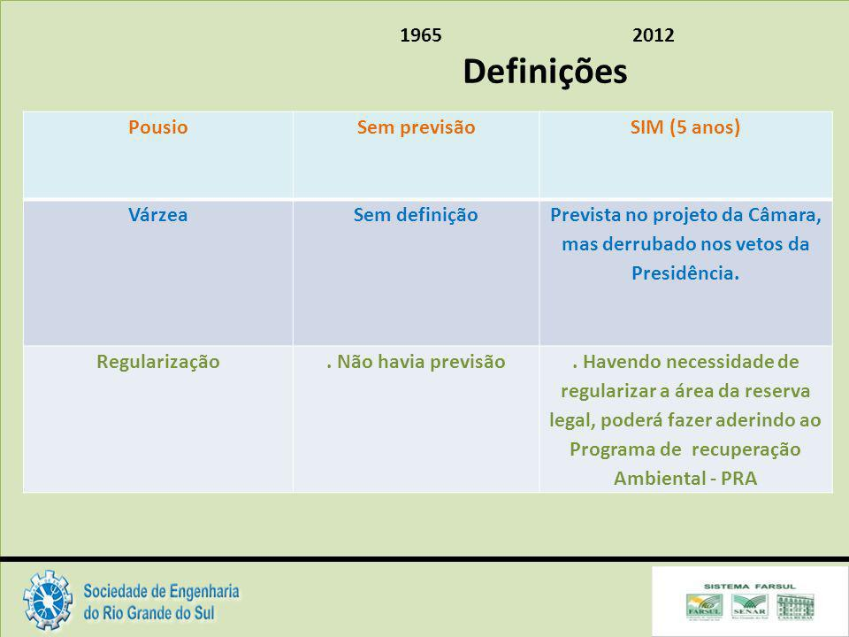 Definições 1965 2012 Pousio Sem previsão SIM (5 anos) Várzea