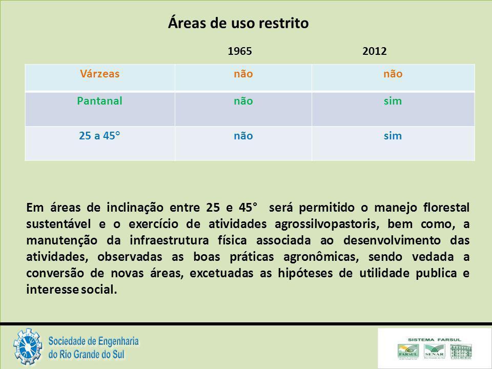 Áreas de uso restrito 1965 2012. Várzeas. não. Pantanal. sim.