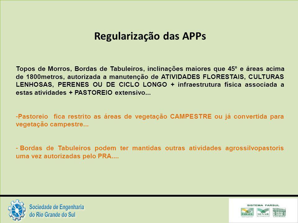 Regularização das APPs