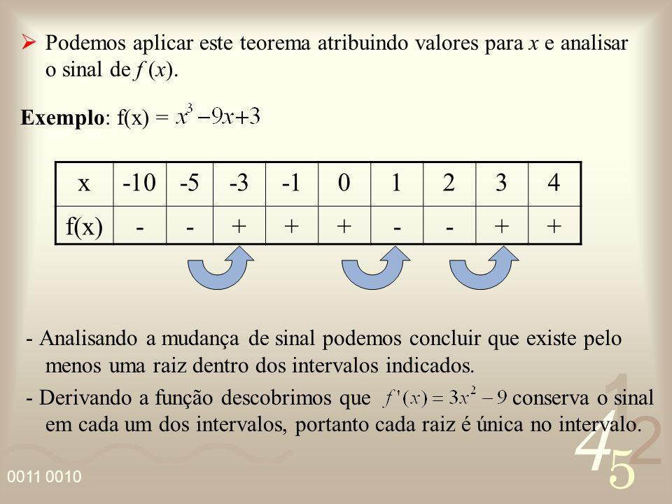 Podemos aplicar este teorema atribuindo valores para x e analisar o sinal de f (x).