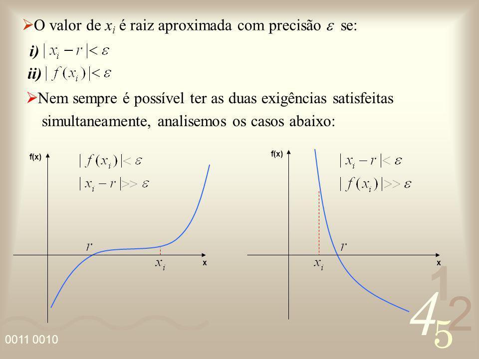 O valor de xi é raiz aproximada com precisão e se: