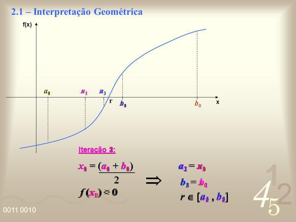 x2 = (a2 + b2) x1 = (a1 + b1) x0 = (a0 + b0) a3 = x2 a2 = x1 a1 = a0