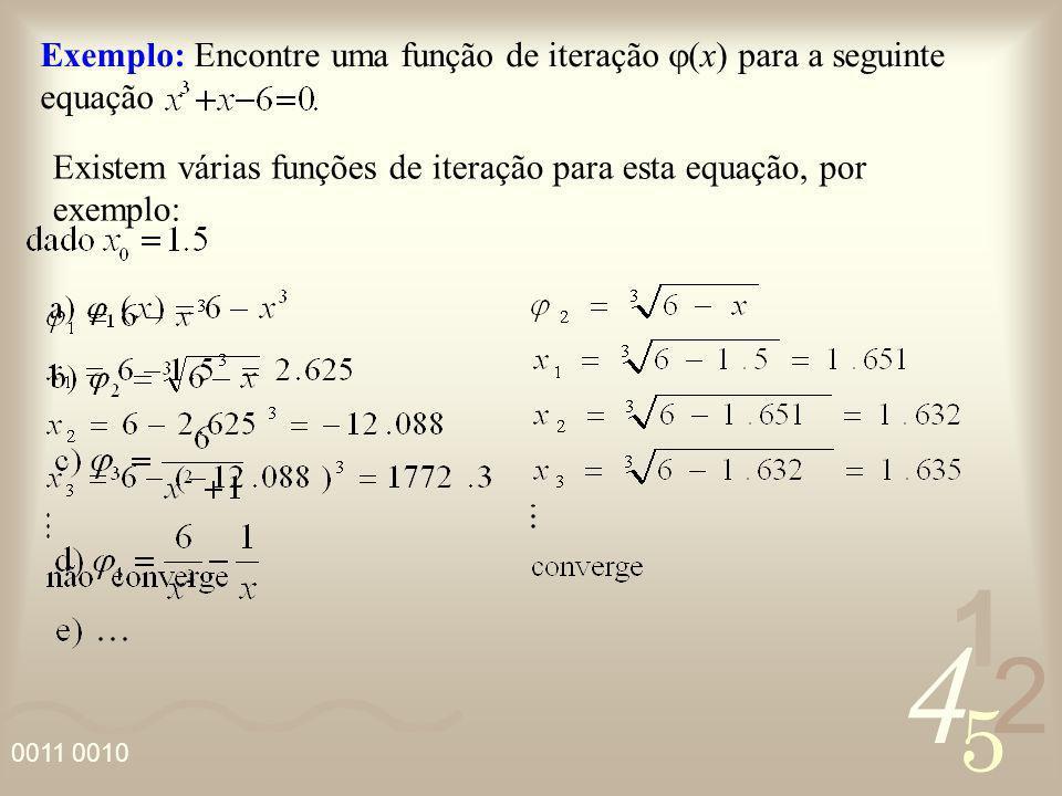 Exemplo: Encontre uma função de iteração j(x) para a seguinte equação