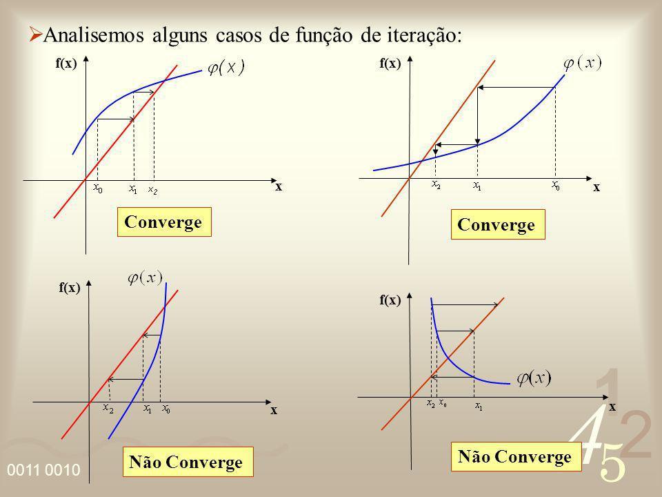 Analisemos alguns casos de função de iteração: