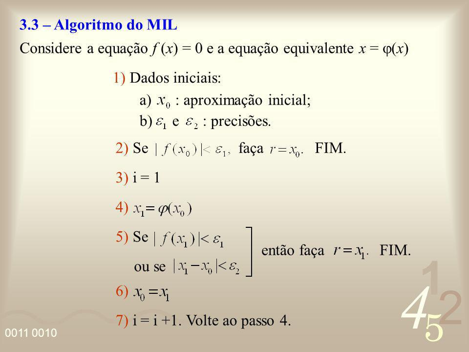 3.3 – Algoritmo do MIL Considere a equação f (x) = 0 e a equação equivalente x = j(x) 1) Dados iniciais: