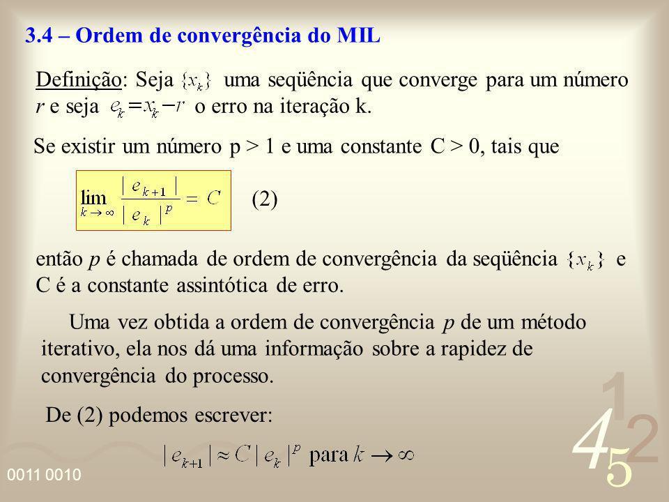 3.4 – Ordem de convergência do MIL